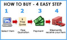 How to buy Japanese usedcar - 4 easy Steps